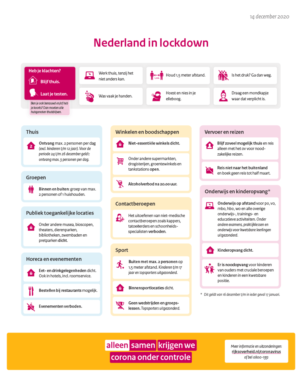 Factsheet Nederland in lockdown